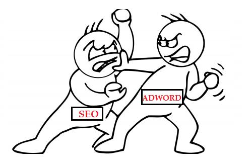 SEO và Adword