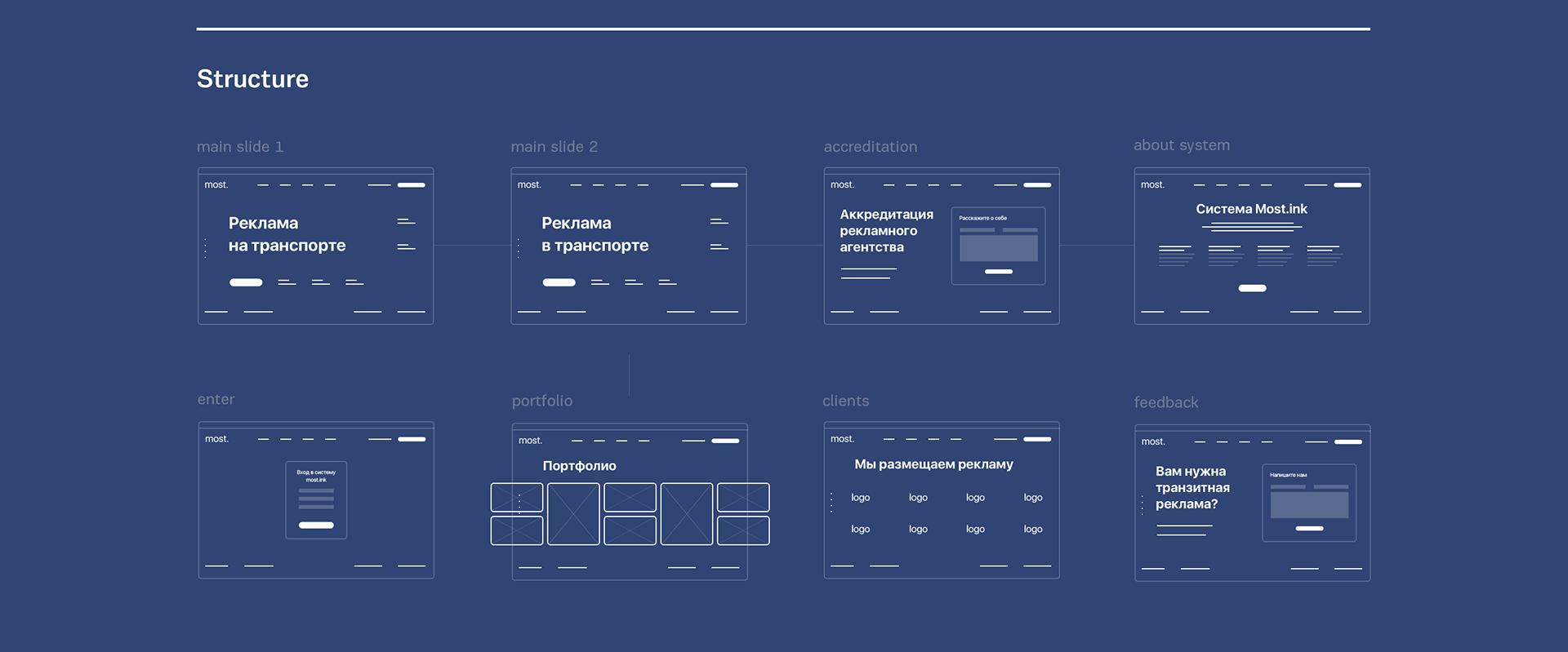 xu hướng thiết kế website 2018