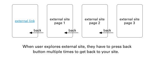 external-links