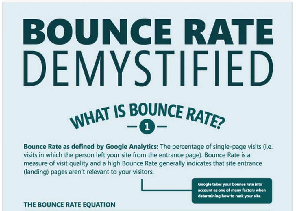 khai-niem-bounce-rate