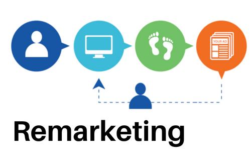 Remarketing-google-adwords