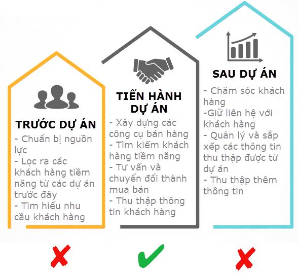 quang-cao-bat-dong-san
