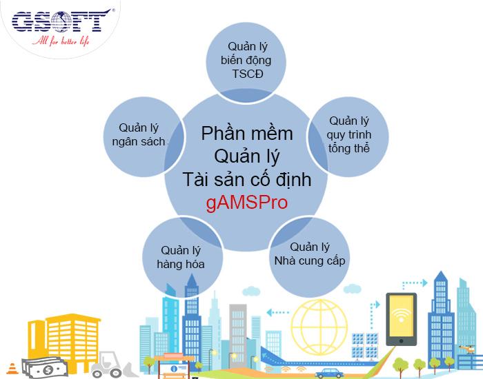 phan-mem-quan-ly-tai-san-co-dinh