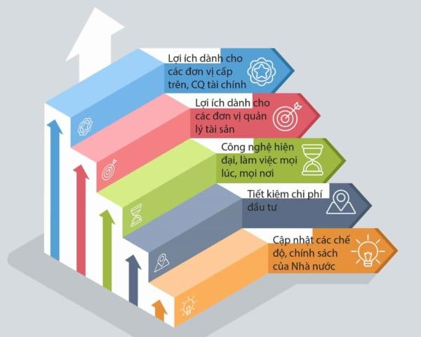 Phần mềm quản lý hàng hóa - Trợ thủ đắc lực cho doanh nghiệp