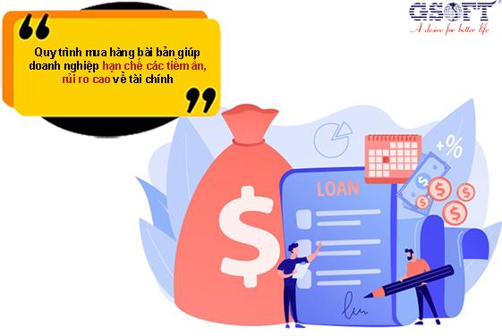 Quy trình mua hàng bài bản giúp doanh nghiệp hạn chế các tiềm ẩn, rủi ro cao về tài chính